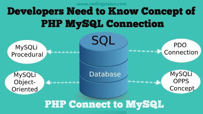 php mysql connection