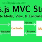 Express MVC Structure - How to Create Model, View, and Controller in Node.js Express