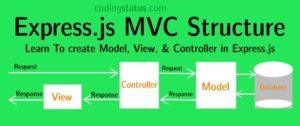 express mvc structure