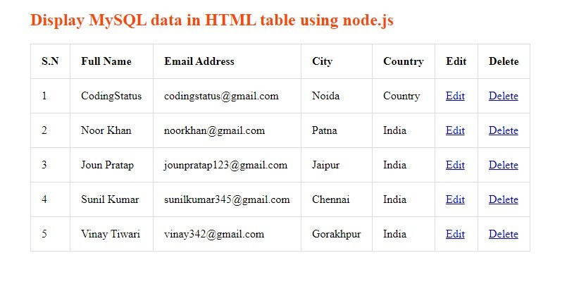display data using Node.js
