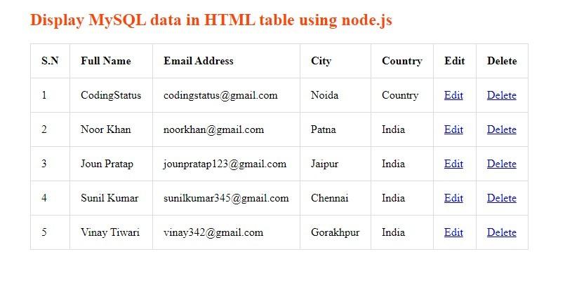 display data using Node.js