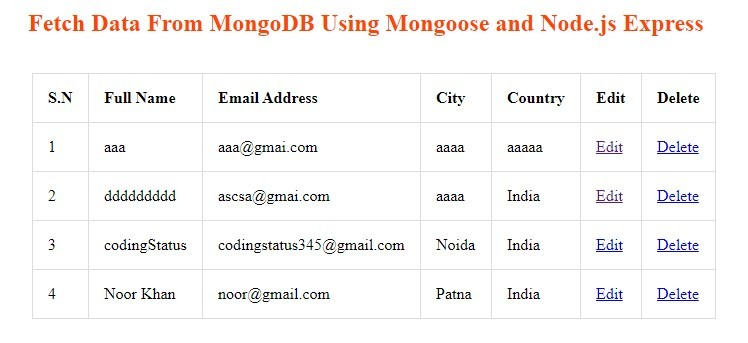 fetch data from mongodb using mongoose