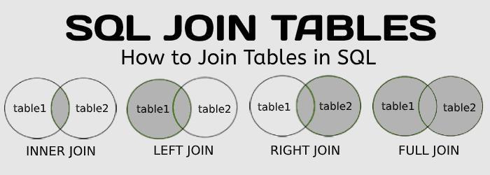 sql join table diagram