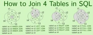 sql join 4 tables