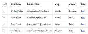node.js mysql update data