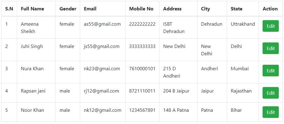 update data using php & mysql